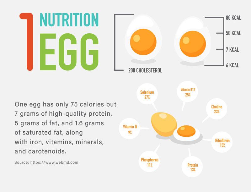 nutrition in 1 egg