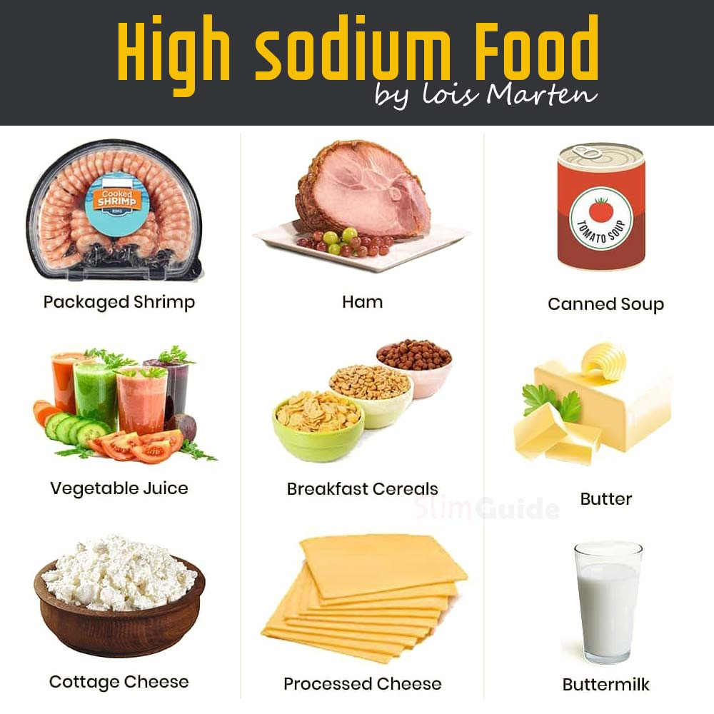 High-Sodium-food